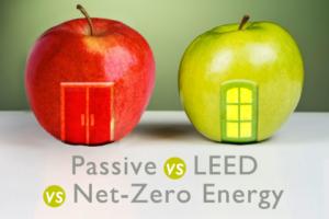 Green home building: Passive vs LEED vs Net-Zero Energy