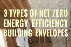Net-Zero Energy efficient building envelopes