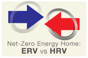 ERV vs HRV